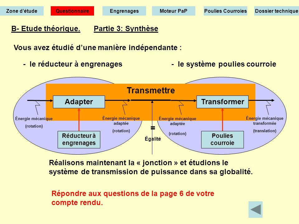Transmettre = B- Etude théorique. Partie 3: Synthèse