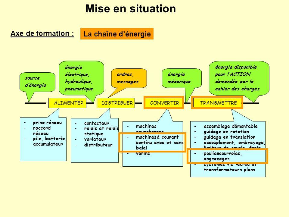 Mise en situation Axe de formation : La chaîne d'énergie ALIMENTER