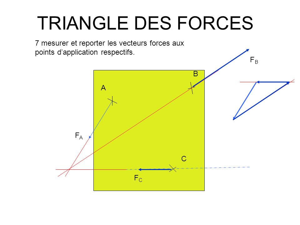 triangle of forces Definition of triangle of forces in us english - a triangle whose sides represent in magnitude and direction three forces in equilibrium.