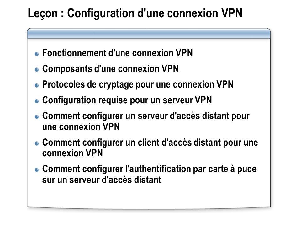 Leçon : Configuration d une connexion VPN