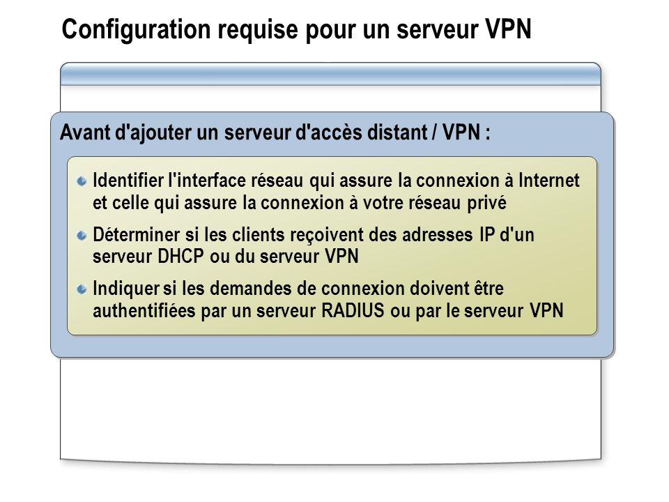 Configuration requise pour un serveur VPN