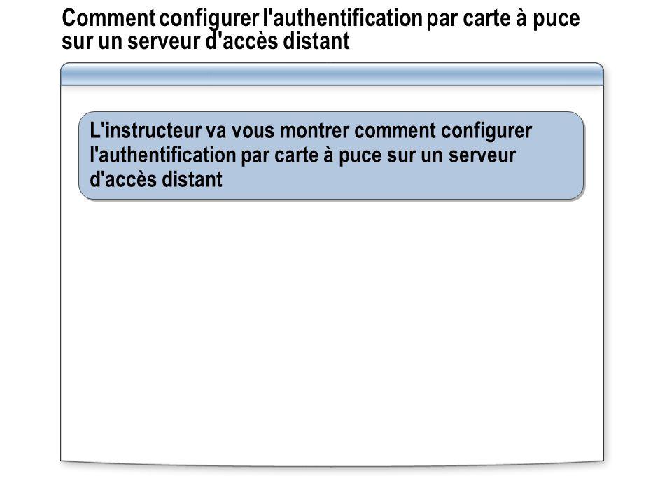 Comment configurer l authentification par carte à puce sur un serveur d accès distant