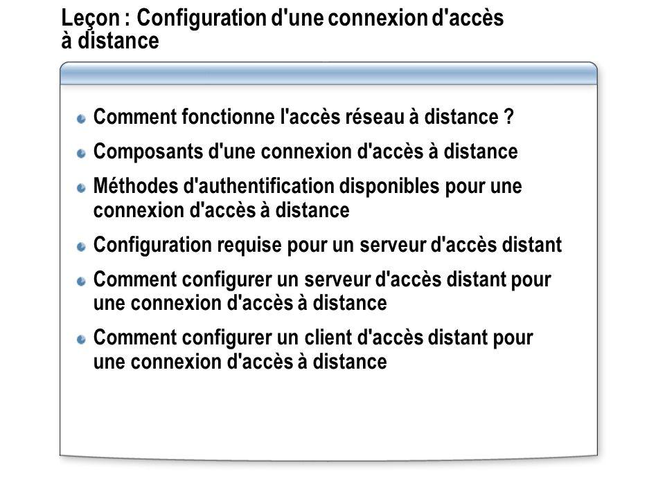 Leçon : Configuration d une connexion d accès à distance