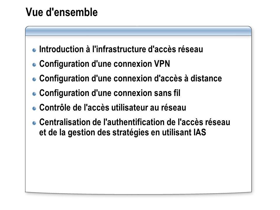 Vue d ensemble Introduction à l infrastructure d accès réseau