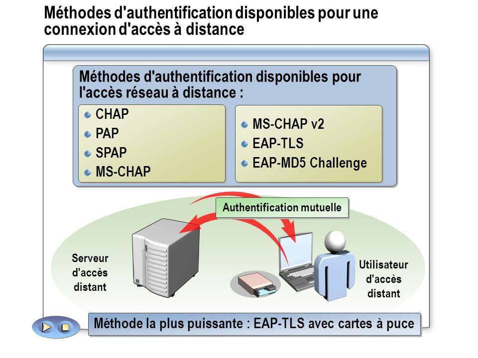 Méthodes d authentification disponibles pour une connexion d accès à distance