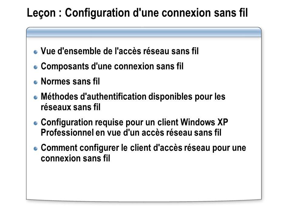 Leçon : Configuration d une connexion sans fil
