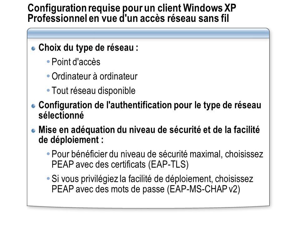 Configuration requise pour un client Windows XP Professionnel en vue d un accès réseau sans fil