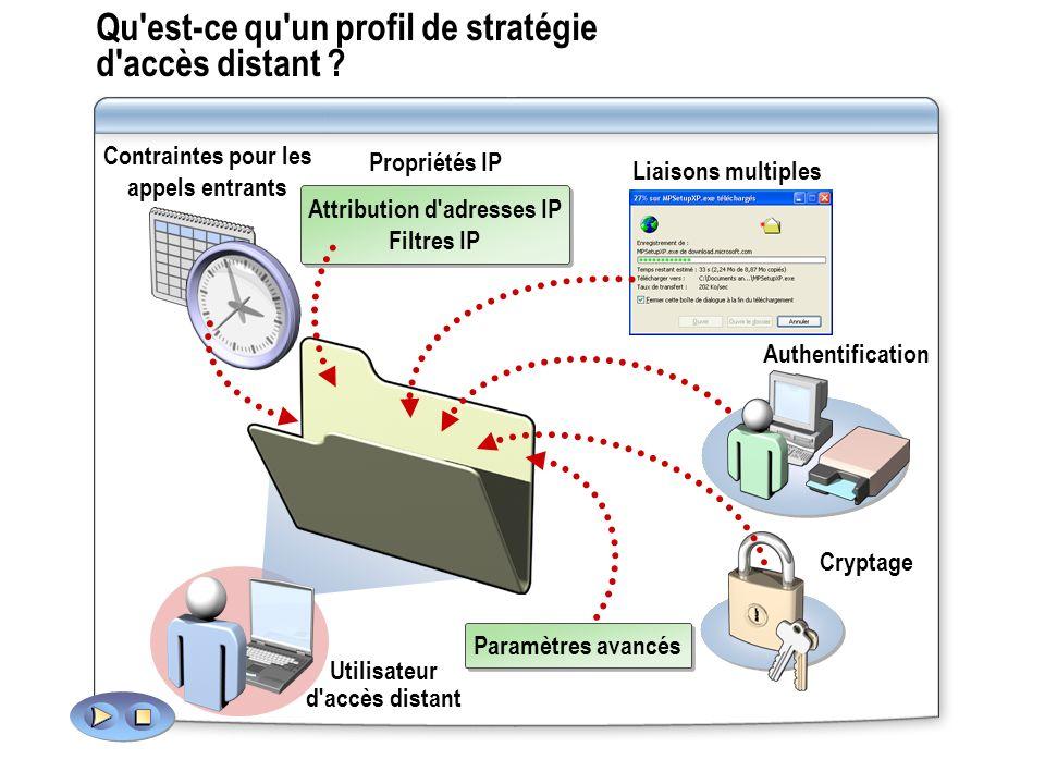 Contraintes pour les appels entrants Attribution d adresses IP
