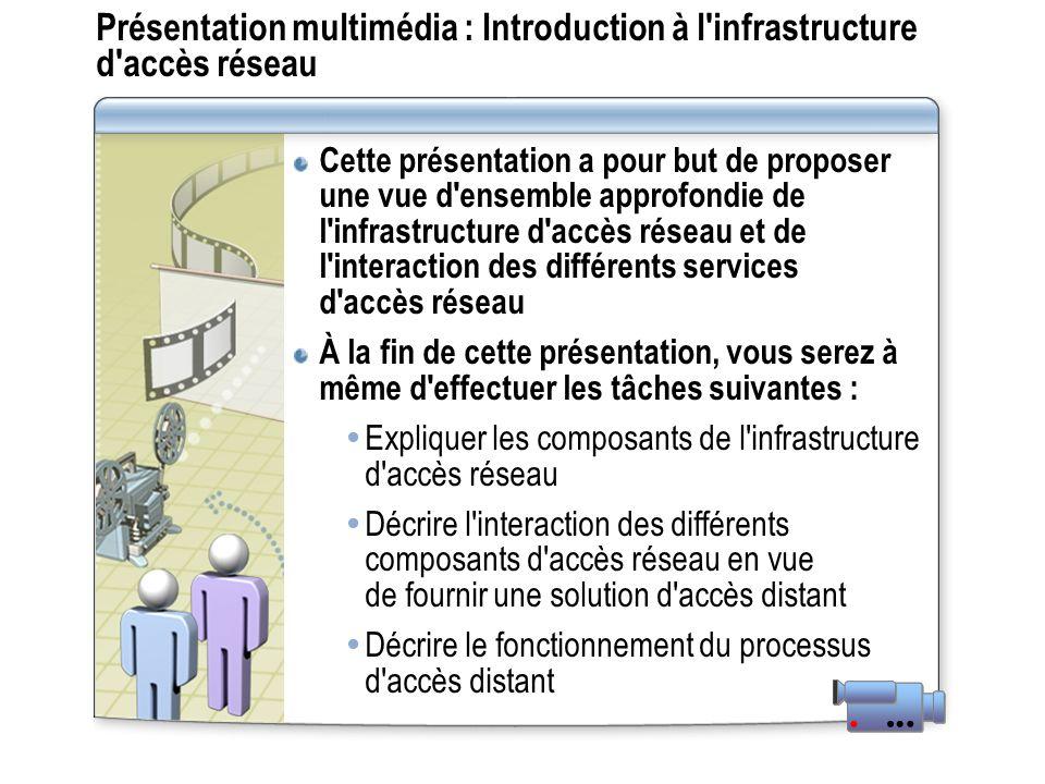 Présentation multimédia : Introduction à l infrastructure d accès réseau