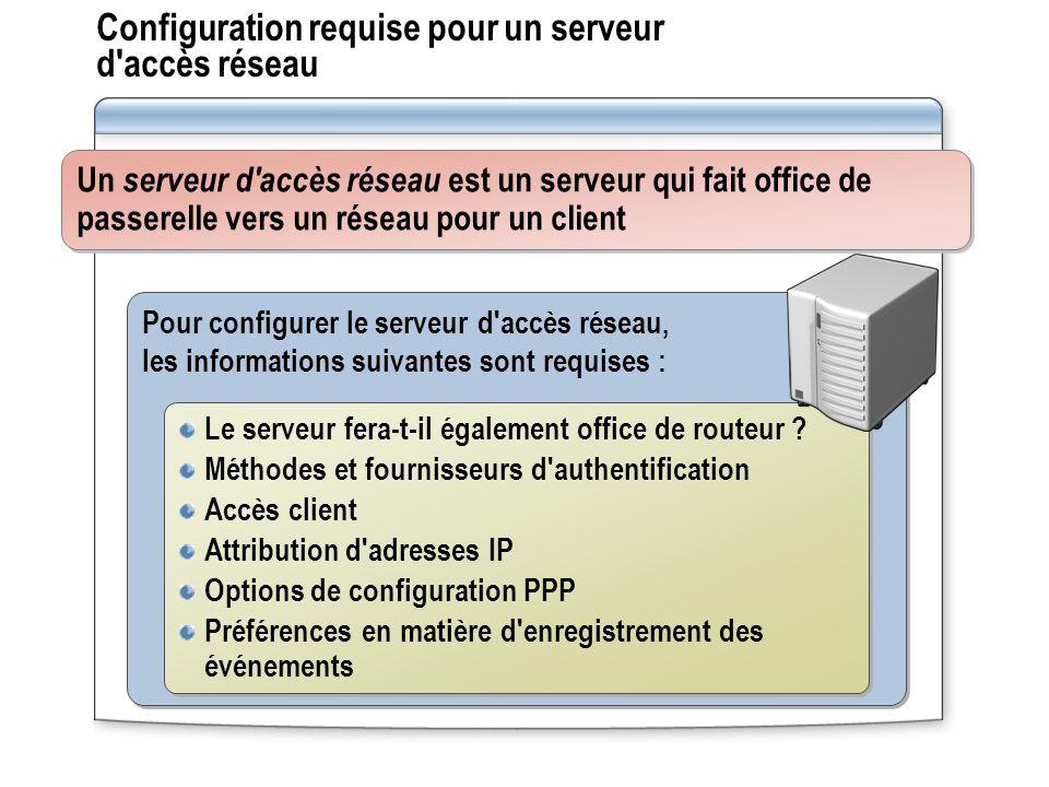 Configuration requise pour un serveur d accès réseau