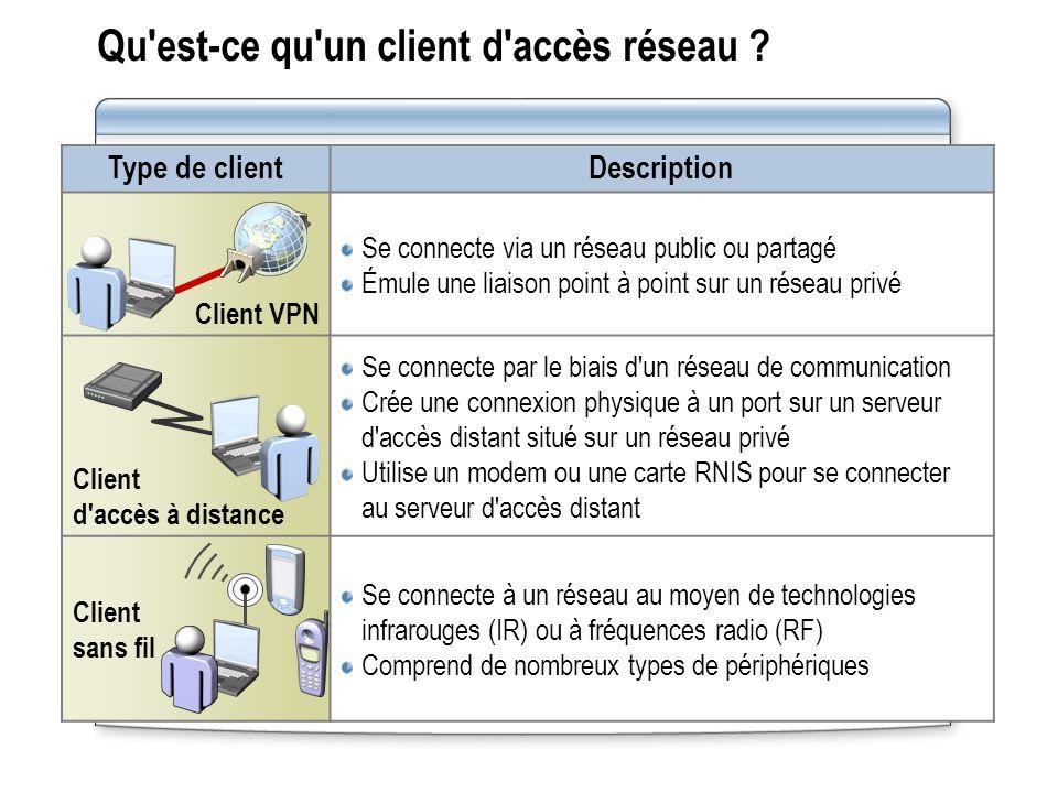 Qu est-ce qu un client d accès réseau