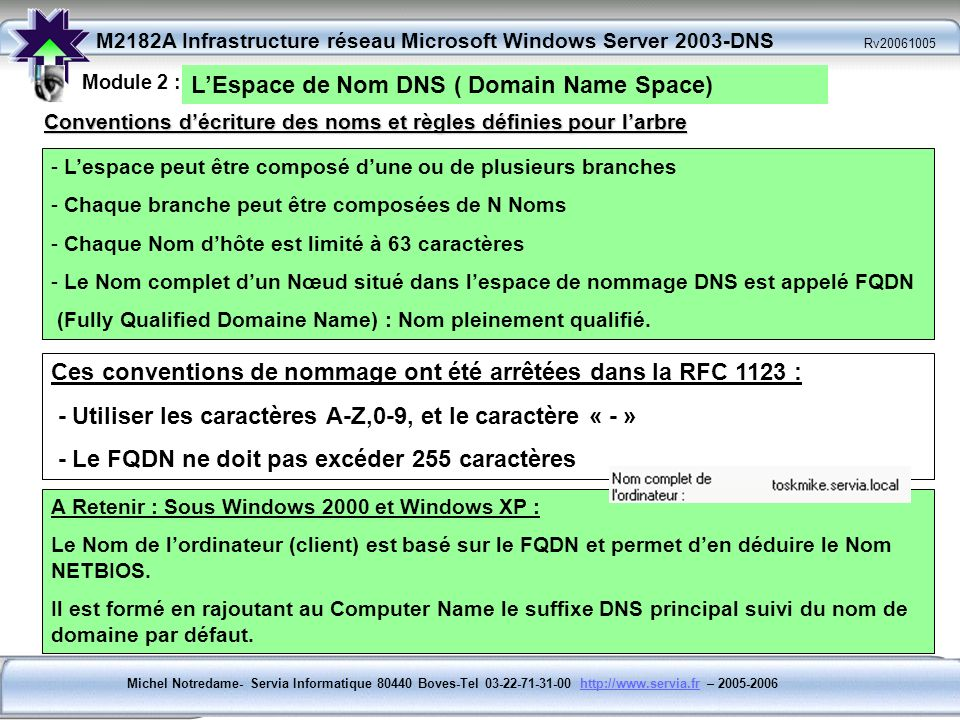 L'Espace de Nom DNS ( Domain Name Space)