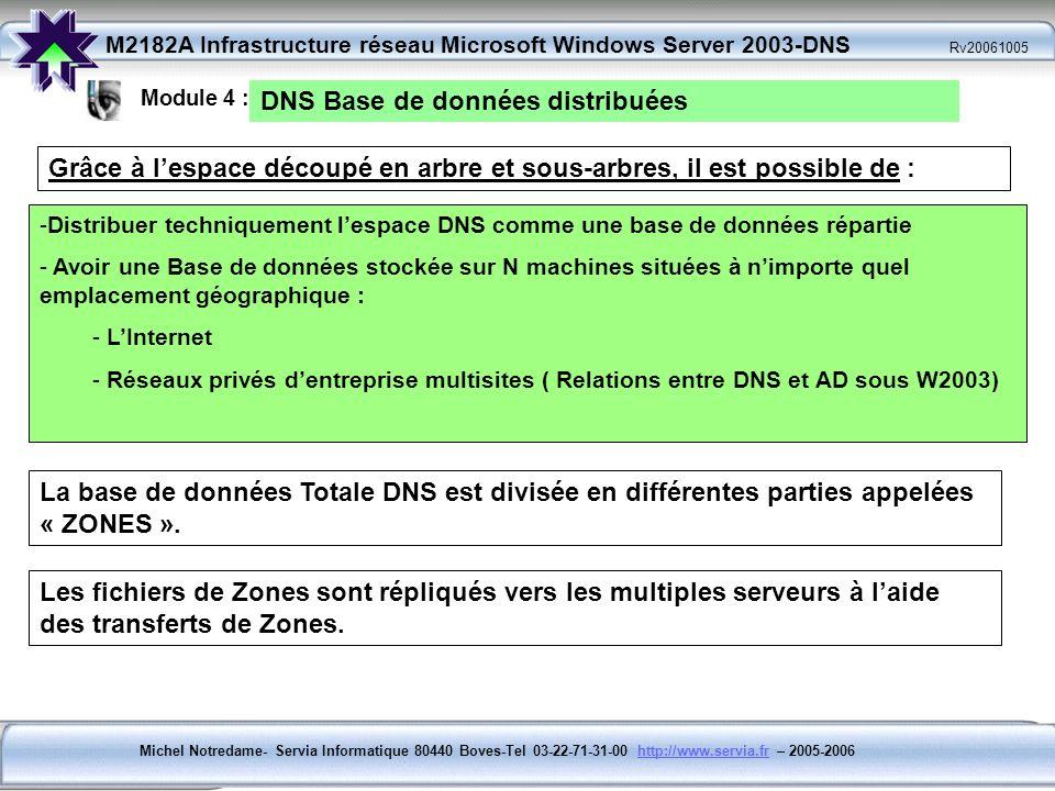 DNS Base de données distribuées