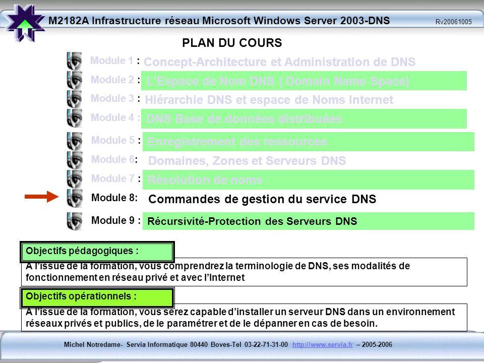 Concept-Architecture et Administration de DNS