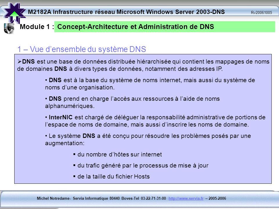 1 – Vue d'ensemble du système DNS
