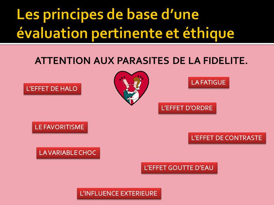 Les principes de base d'une évaluation pertinente et éthique