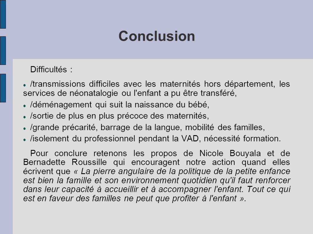 Conclusion Difficultés :