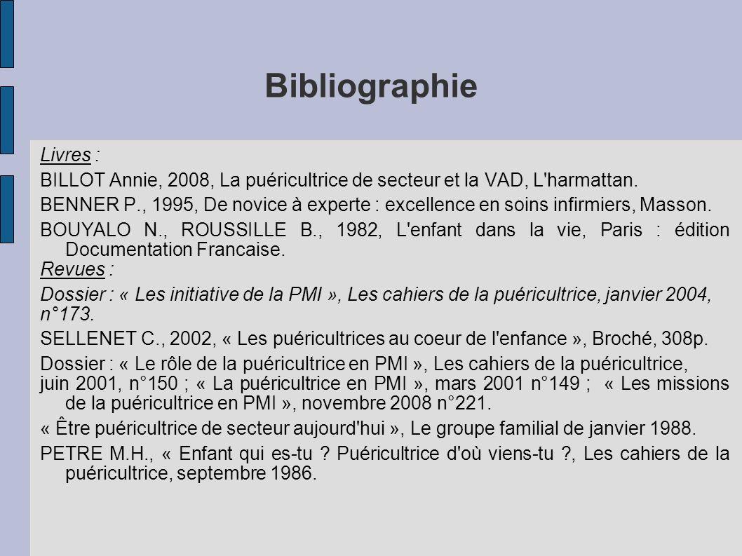 Bibliographie Livres :