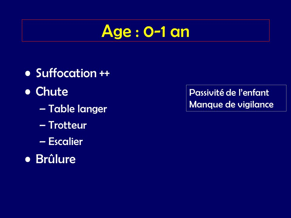 Age : 0-1 an Suffocation ++ Chute Brûlure Table langer Trotteur