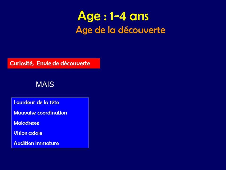 Age : 1-4 ans Age de la découverte MAIS Curiosité, Envie de découverte