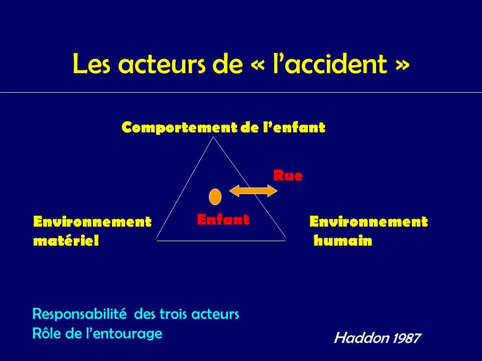 Les acteurs de « l'accident »