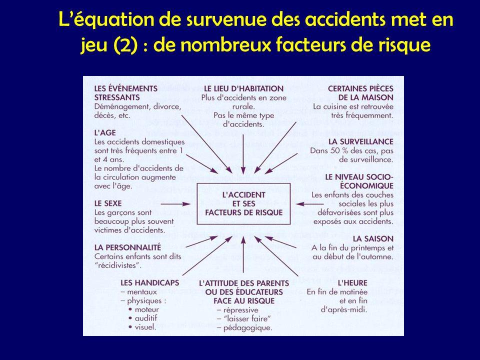 L'équation de survenue des accidents met en jeu (2) : de nombreux facteurs de risque