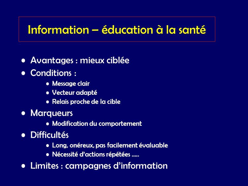 Information – éducation à la santé