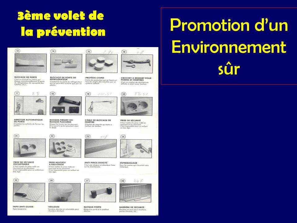 Promotion d'un Environnement sûr
