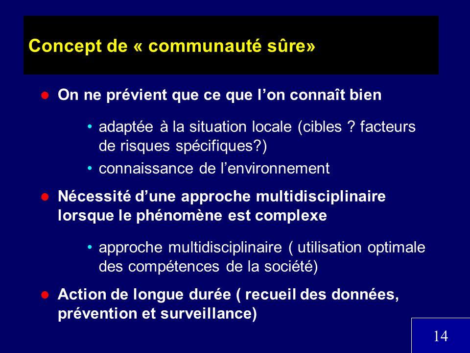 Concept de « communauté sûre»