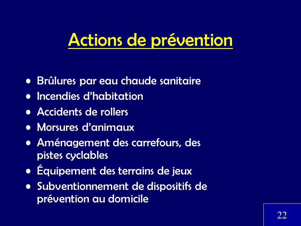 Actions de prévention Brûlures par eau chaude sanitaire
