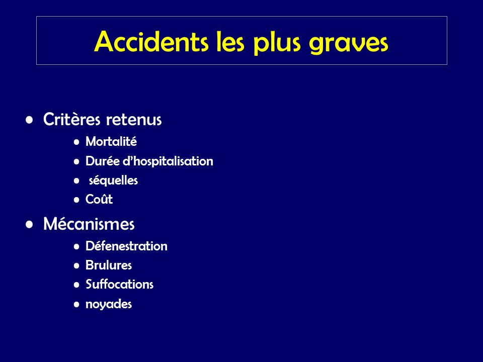 Accidents les plus graves