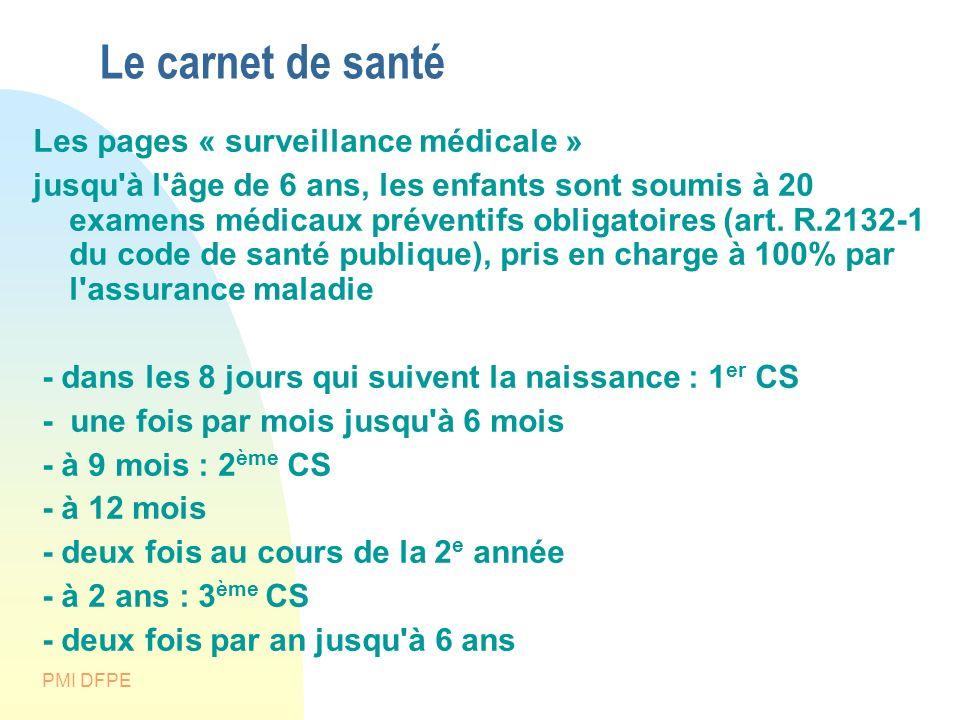 Le carnet de santé Les pages « surveillance médicale »