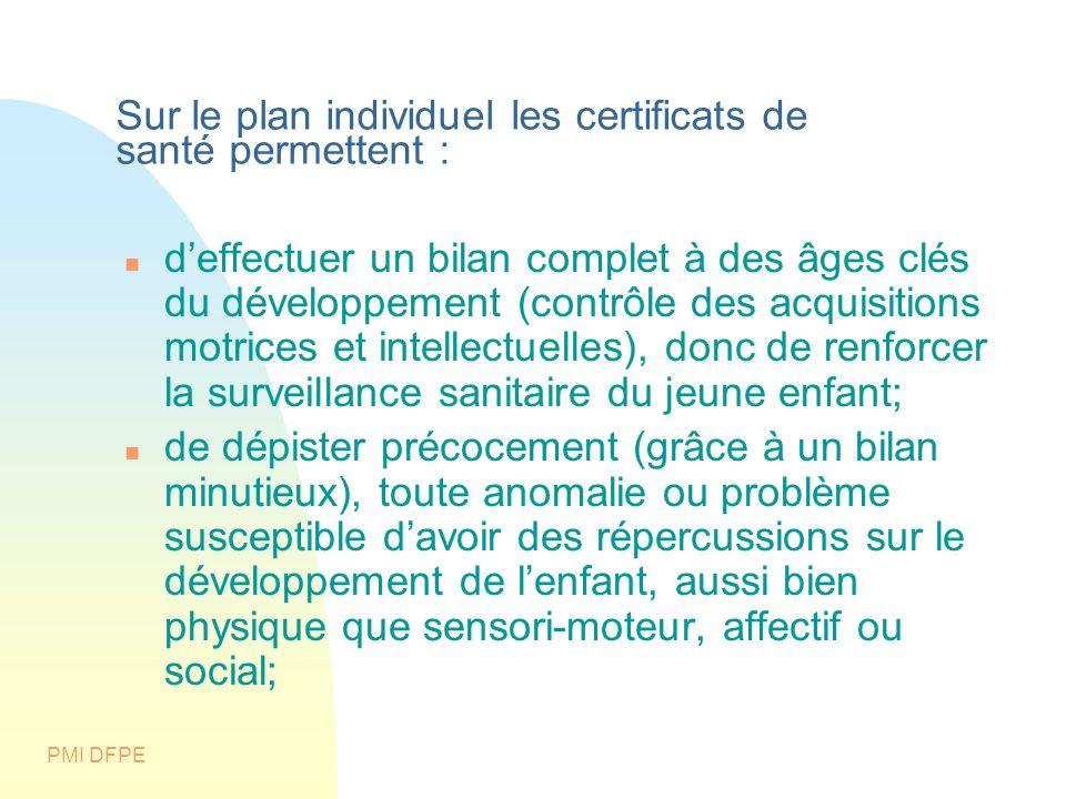 Sur le plan individuel les certificats de santé permettent :
