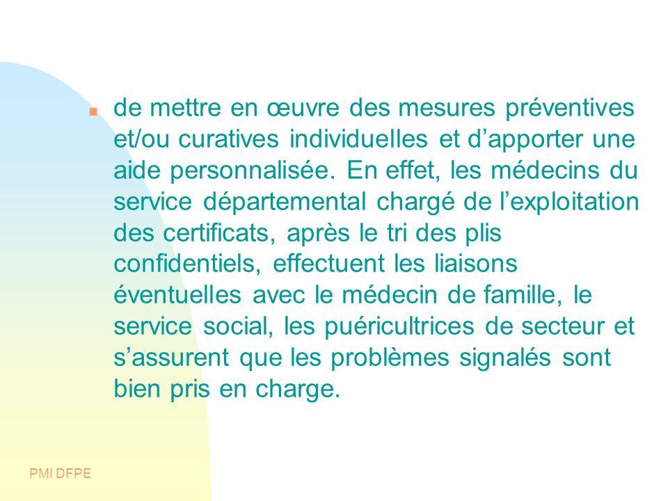 de mettre en œuvre des mesures préventives et/ou curatives individuelles et d'apporter une aide personnalisée.