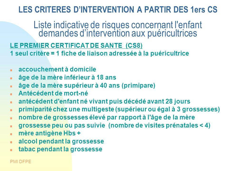 LES CRITERES D'INTERVENTION A PARTIR DES 1ers CS Liste indicative de risques concernant l enfant demandes d'intervention aux puéricultrices