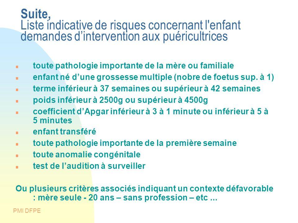 Suite, Liste indicative de risques concernant l enfant demandes d'intervention aux puéricultrices