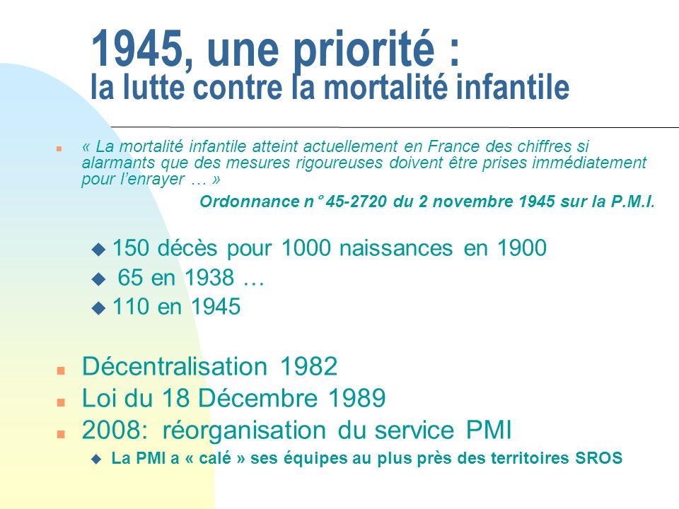 1945, une priorité : la lutte contre la mortalité infantile