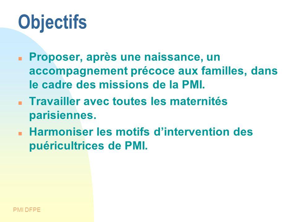 Objectifs Proposer, après une naissance, un accompagnement précoce aux familles, dans le cadre des missions de la PMI.