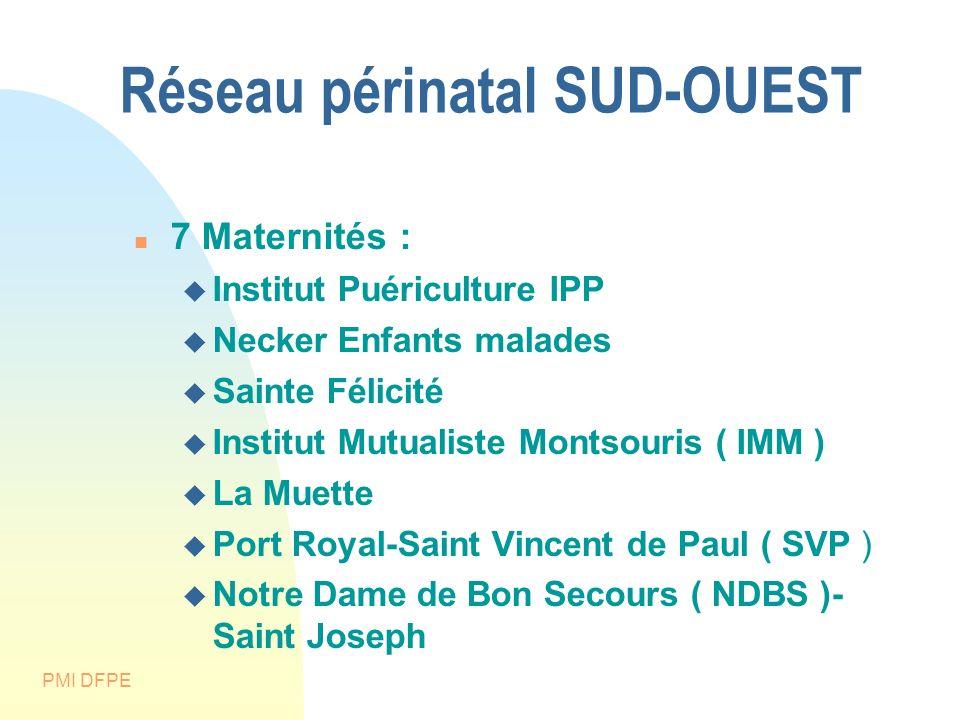 Réseau périnatal SUD-OUEST