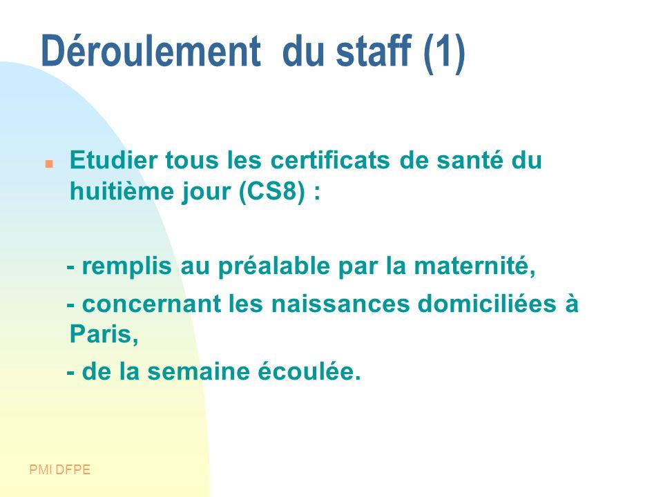 Déroulement du staff (1)