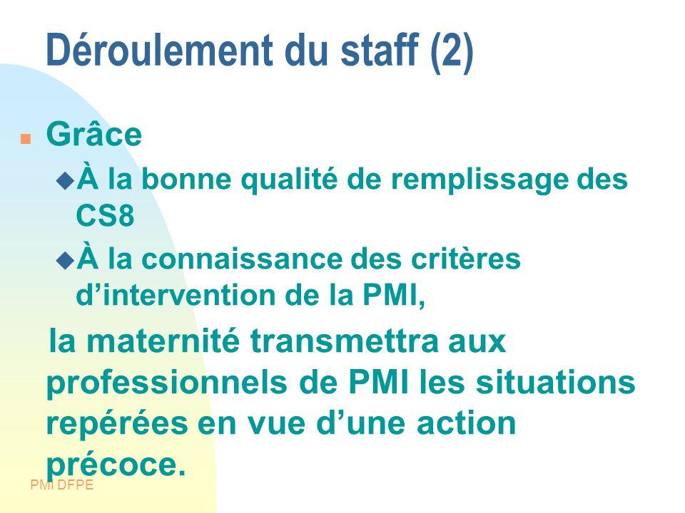 Déroulement du staff (2)