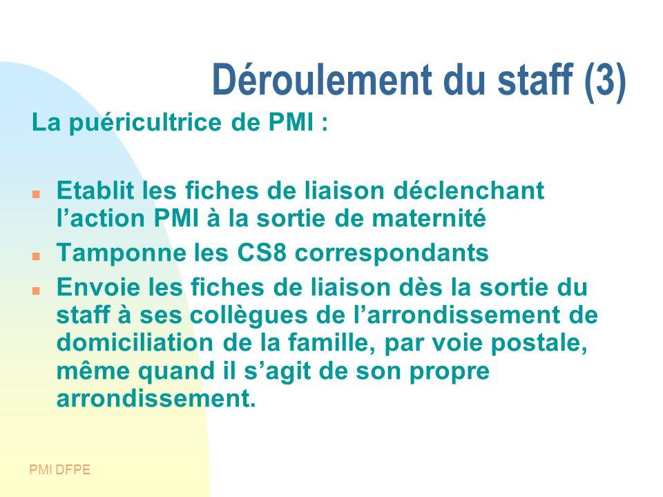 Déroulement du staff (3)