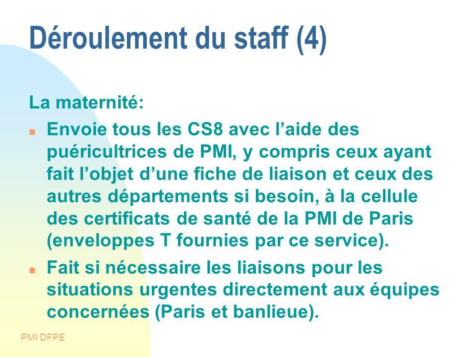 Déroulement du staff (4)