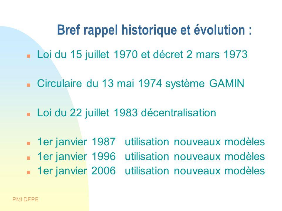 Bref rappel historique et évolution :