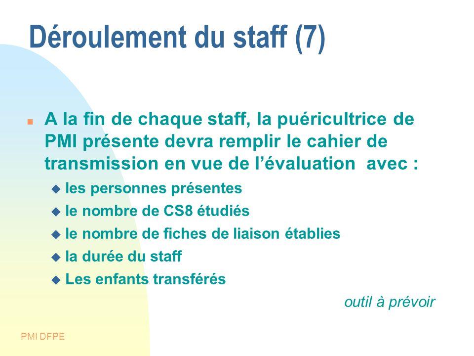 Déroulement du staff (7)