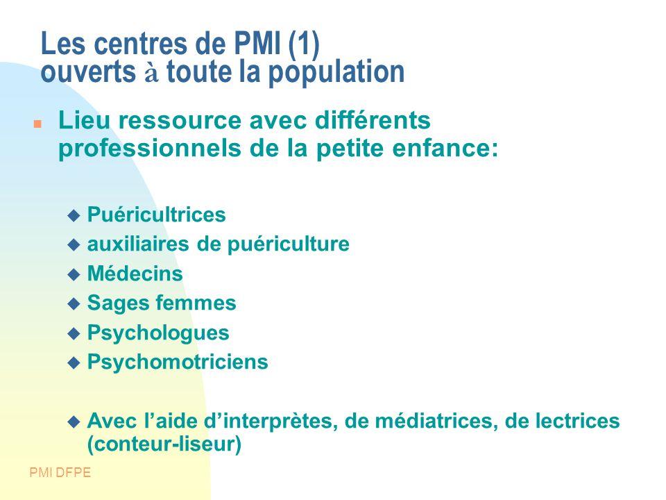 Les centres de PMI (1) ouverts à toute la population
