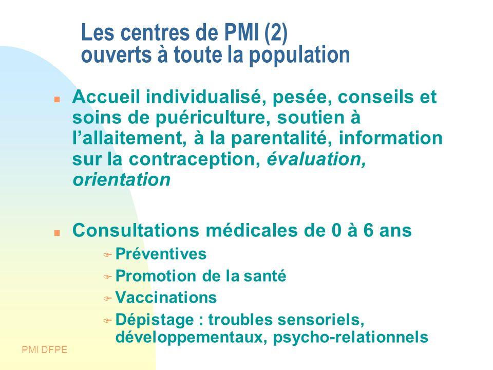 Les centres de PMI (2) ouverts à toute la population