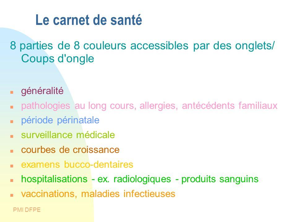 Le carnet de santé 8 parties de 8 couleurs accessibles par des onglets/ Coups d ongle. généralité.