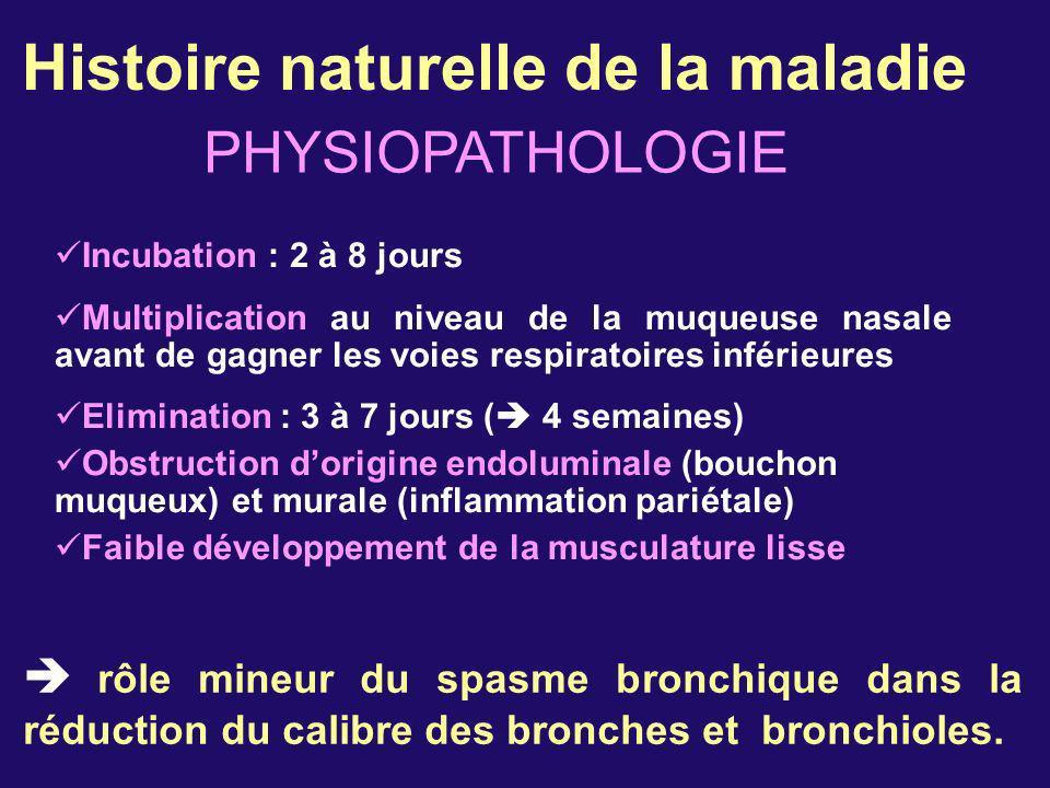 Histoire naturelle de la maladie