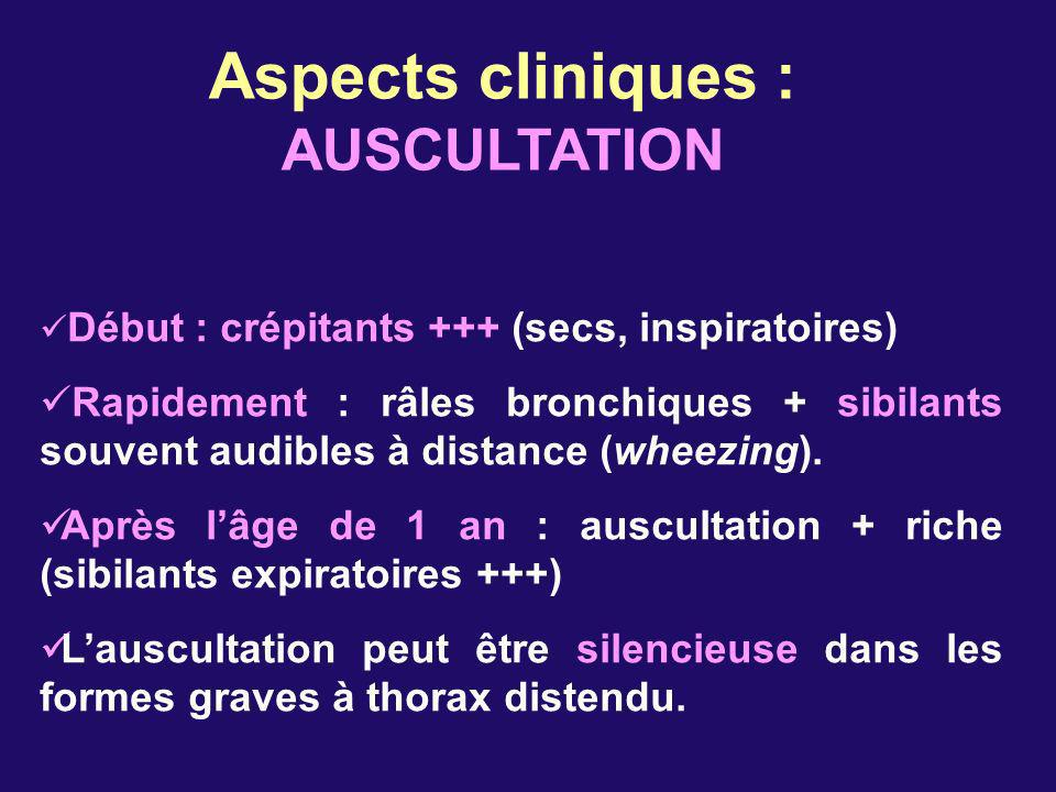 Aspects cliniques : AUSCULTATION